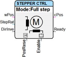 Function block stepper motor control